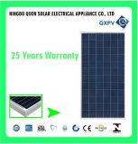 Eficiência elevada solar policristalina do módulo 325W 24V uma qualidade da classe