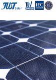 Верхняя эффективность панель солнечных батарей 5 дюймов Mono
