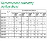C.C. ao inversor/conversor solares da freqüência da bomba de água da C.A.