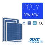 поли панель солнечных батарей 43W с прямой связью с розничной торговлей фабрики