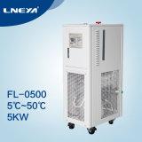 Устройство охлаждения системы охлаждения двигателя циркуляционного FL CAP-0500 (ч)