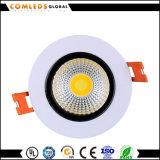 панель Downlight УДАРА СИД 9W 85-265V с Ce