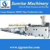 De volledige HDPE Lopende band van de Pijp