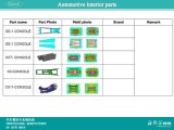 Selbstspritzen für Auto-Plastikteile (A0317012)