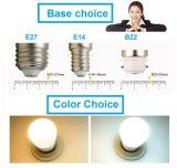 Indicatore luminoso di lampadina di alluminio di 2017 E27 LED con tre colori