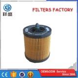Filter van de Olie van de Delen van de Hoge Efficiency van de Levering van de fabriek de AutoPF456g Hu69/2X Ox258d E630h02D103