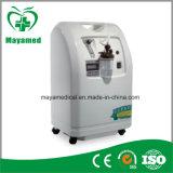 Mijn-I059 de elektrische Machine van de Zuiging van de Eenheid van de Zuiging Lagedruk voor de Baby van Pasgeborenen