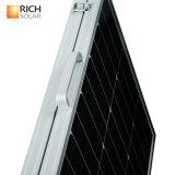 mono kit solare del comitato solare di piegatura 120W per l'Australia