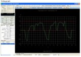 Zugkraftmesser-Dynamometer-hohe Genauigkeit FB-Digital