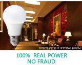 LEDの球根ランプの電球スマートな3W 5W 7W 9W 12W 15Wの高い明るさLampada LED Bombillas