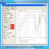 Temperatur-Feuchtigkeits-Schwingung kombinierter klimatischer Prüfungs-Raum-Schwingung-Schüttel-Apparatraum