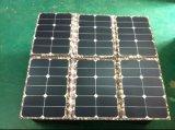 портативный солнечный заряжатель 120W для передвижного дома