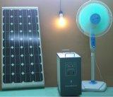 De woon 100W Mono Draagbare ZonneUitrusting van het Zonnepaneel