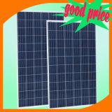 Панель солнечных батарей панели солнечных батарей 250With260With300With310W низкой цены хорошего качества поли