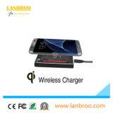 Bacino senza fili di carico senza fili del caricatore del USB del rilievo di corsa portatile micro