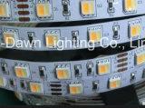 Indicatore luminoso di striscia registrabile di alta luminosità LED di Istruzione Autodidattica IP65 con approvazione del Ce
