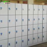 Phenolic Gelamineerde Kast van de Zaal Changging