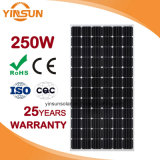 панель солнечных батарей модуля солнечной силы 250W Mono PV гибкая фотовольтайческая