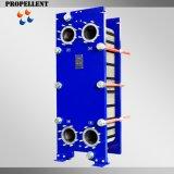Leistungsfähiger Rahmen-Platten-Wärmetauscher