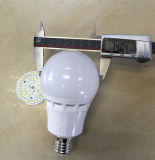 Het Nieuwe E27 PF>0.9 15W LEIDENE 120lm/W van Ce RoHS Licht van de Bol (lngg-18)