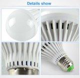Ampoule chaude d'éclairage LED des ventes E27 B22