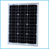 Mono панель солнечной силы 100W