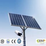 Cemp Moudle Solaire Monocristallin 5W, 10W 20W 40W 80W pour appareils domestiques