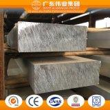 Produits en aluminium fabriqués par constructeur chinois pour des industries universelles