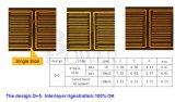 LED de face dupla Flexible-Rigid Placa PCBA RoHS/CCC/ISO