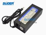 Convertidor de potencia (FP-1205A)