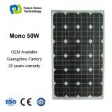 Панель модуля оптовой продажи 50W солнечная PV поставщика Китая
