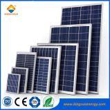 poli/mono piccoli comitato solare di 5W-115W/modulo
