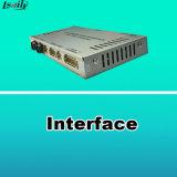 "10-17 Touareg 8と""互換性がある人間の特徴をもつ運行ビデオインターフェイスサポート後ろのカメラ"