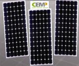 Il International certifica il mono comitato solare approvato 345W per i progetti verdi della centrale elettrica