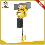 盲目の点検12V電気起重機(STIL) 12ボルト(HHBB02-01)