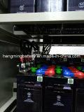 Fabricante de bateria de Ni-MH Qng450ah de 1.2V na China
