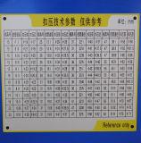Carga hidráulica del puerto del arrugador del manguito del precio bajo de Mingtong