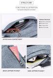 Paquete ligero del pecho del nuevo del diseño del pecho del bolso de Oxford Crossbody de la honda del bolso 2017 motorismo impermeable ocasional de la manera unisex