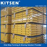 Durbleの構築のPropedの床平板の型枠システム