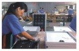 Sistema de gerador solar Hzad-001 da lâmpada solar solar leve solar do painel solar da lâmpada