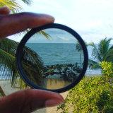 Opgezette anti-Weerspiegelend verhardt de Neutrale Filter (ND) van de Dichtheid voor Camera