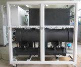 wassergekühlte industrielle Fertigung China des Kühler-30kw