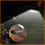 LEIDEN van de Lamp van 450lm Zonne Aangedreven Openlucht Zonne ZonneLicht