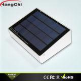 China mayorista de seguridad de alta potencia LED de pared de luz solar al aire libre