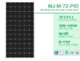 340W de Mono ZonneModule van uitstekende kwaliteit voor het Systeem van de ZonneMacht