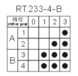 Nylondrehschalter mit 4 Positionen (RT233-4-B)