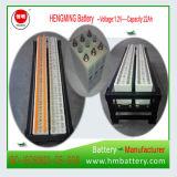 batteria profonda 100% Ni-CD del ciclo del piatto sinterizzata Kpx20 di 24V 12V 48V