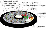 Cable de fibra óptica exterior GYFTY