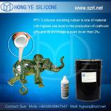 Hand Vloeistof rtv-2 Silicone Rubebr van de Vorm