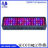 LEDが軽く完全なSpecturmを育てるGlebe 100With200With300With600Wの二重チップは温室のHydroponic屋内プラントVegおよび花のためのランプを育てる